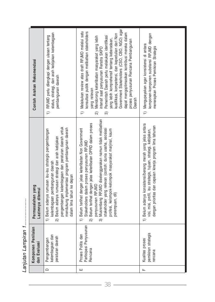 Pedoman Penilaian Dokumen Perencanaan Pembangunan Daerah Rencana Pem
