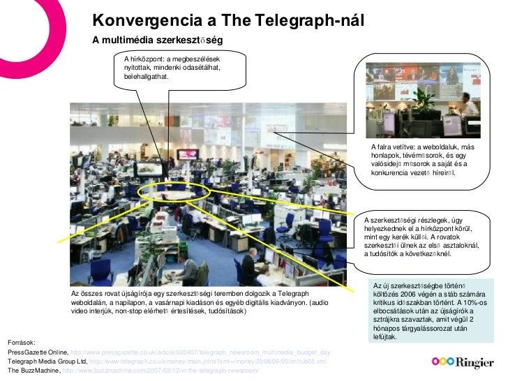 21. századi újságírás - tanfolyami tananyag, munkaverzió