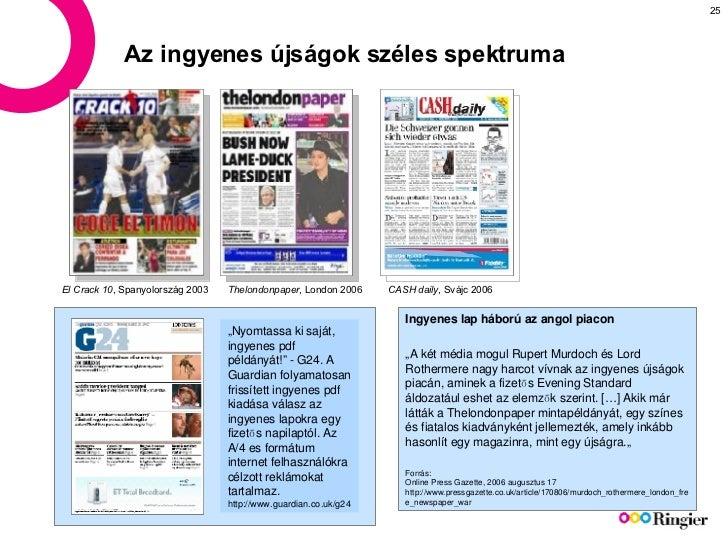 Az ingyenes újságok széles spektruma El Crack 10 , Spanyolország  2003 Thelondonpaper ,  London 2006 Ingyenes lap háború a...