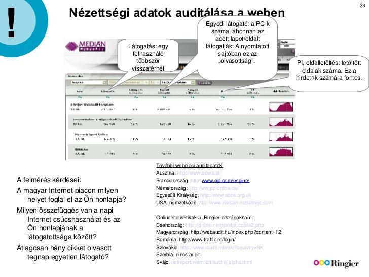 Nézettségi adatok auditálása a weben <ul><li>A felmérés kérdései : </li></ul><ul><li>A magyar Internet piacon milyen helye...