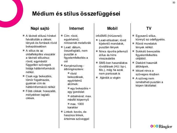 Médium és stílus összefüggései <ul><li>Egyszerű stílus, könnyű az odafigyelés. </li></ul><ul><li>Rövid mondatok tények nél...