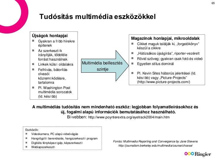 """Tudósítás multimédia eszközökkel <ul><li>Magazinok honlapjai, mikrooldalak </li></ul><ul><li>Cikket maguk találják ki, """"fo..."""
