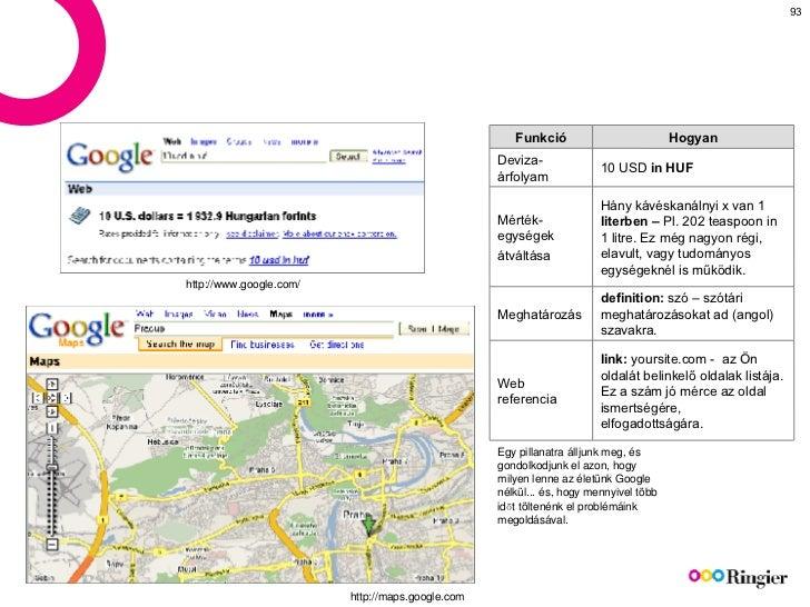 http://maps.google.com http://www.google.com/ Egy pillanatra álljunk meg, és gondolkodjunk el azon, hogy milyen lenne az é...