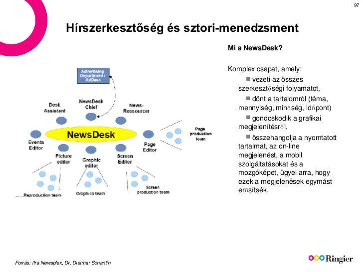 Hírszerkesztőség és sztori-menedzsment <ul><li>Mi a NewsDesk? </li></ul><ul><li>Komplex csapat, amely: </li></ul><ul><ul><...