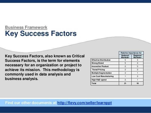 key-success-factors-1-638.jpg?cb=1375369366