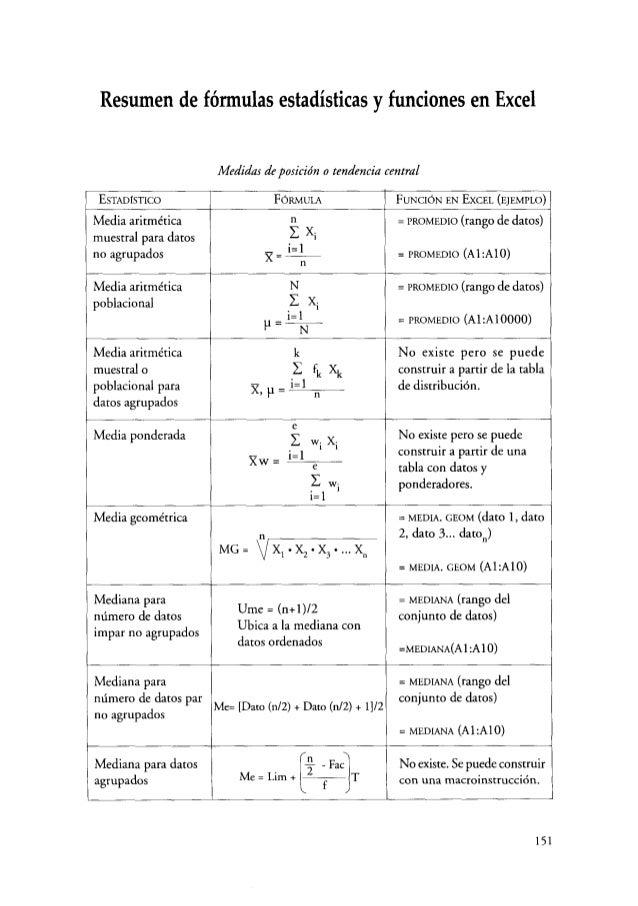 Resumen de fórmulas estadísticas y funciones en Excel Medidas de posición o tendencia central ESTADÍSTICO FÓRMULA FUNCIÓN ...