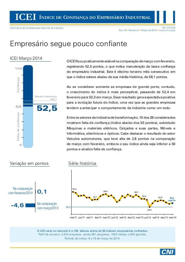 O ICEI varia no intervalo 0 a 100. Valores acima de 50 indicam empresários confiantes. Perfil da amostra: 2.610 empresas, ...