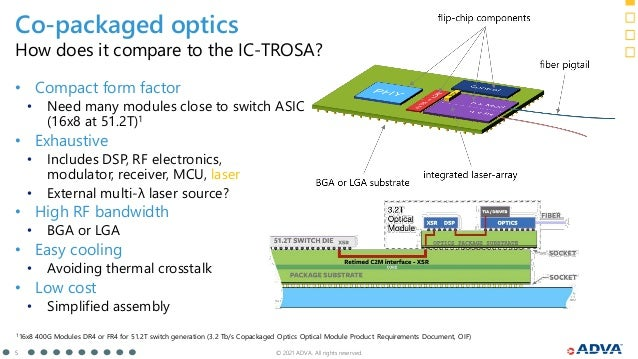 © 2021 ADVA. All rights reserved. 5 How does it compare to the IC-TROSA? • Compact form factor • Need many modules close t...