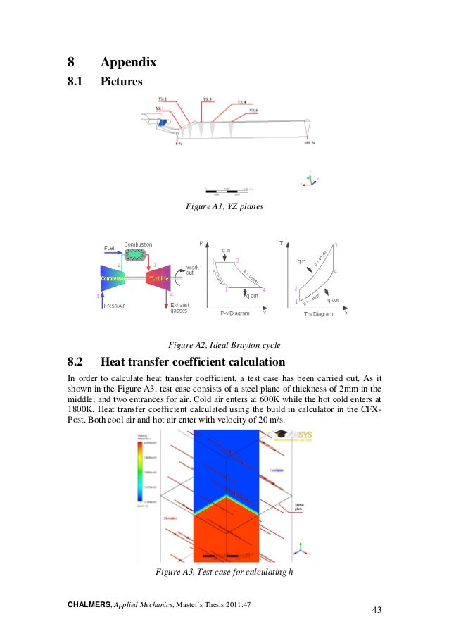 msc thesis cfd Cfd study of fluid flow in a water deaerator by – msc dissertation, brunel computational fluid dynamics is used in a variety of industries.