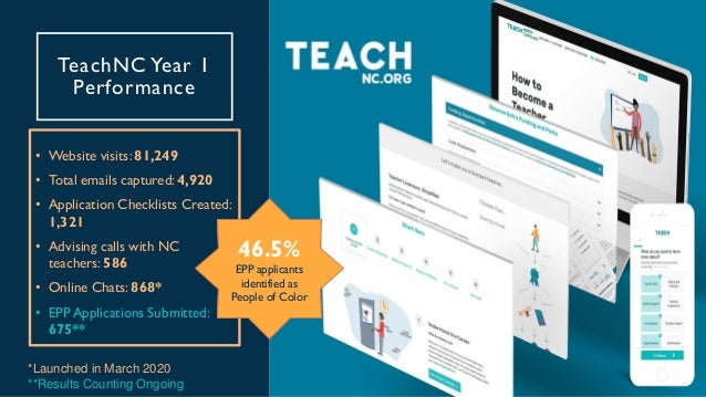 KEY GOALS & OUTCOMES Goal FY20Target FY20 Actuals % of Goal # EPP applications by August 2020 235 675* 287% # TeachNC sign...