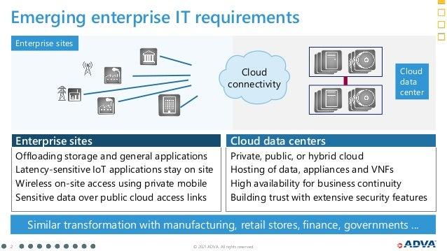 © 2021 ADVA. All rights reserved. 2 Emerging enterprise IT requirements Cloud connectivity Enterprise sites Private, publi...