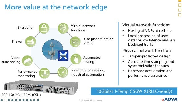 © 2021 ADVA. All rights reserved. 5 More value at the network edge Automated testing Local data processing, industrial aut...