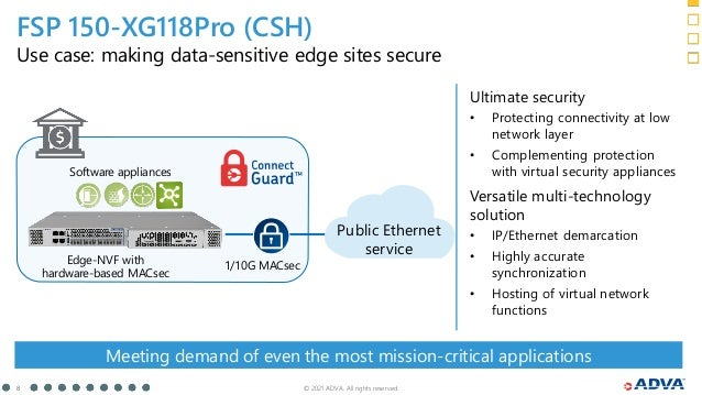 © 2021 ADVA. All rights reserved. 8 Meeting demand of even the most mission-critical applications FSP 150-XG118Pro (CSH) U...