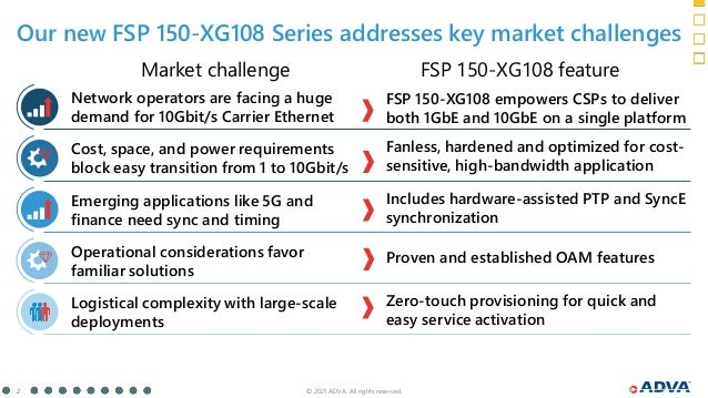 © 2021 ADVA. All rights reserved. 2 Network operators are facing a huge demand for 10Gbit/s Carrier Ethernet Cost, space, ...