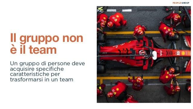 Team Management Slide 2
