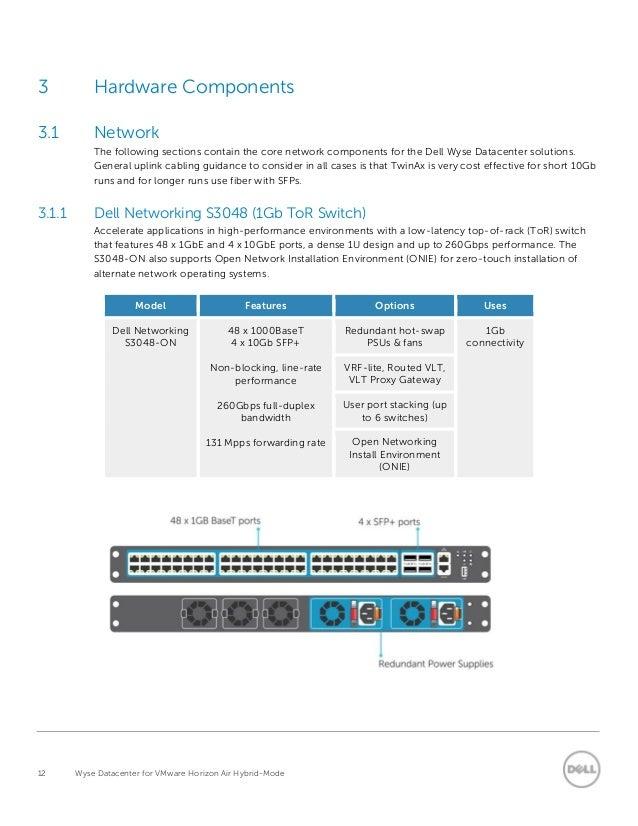 Dell Wyse 5030 Admin Guide
