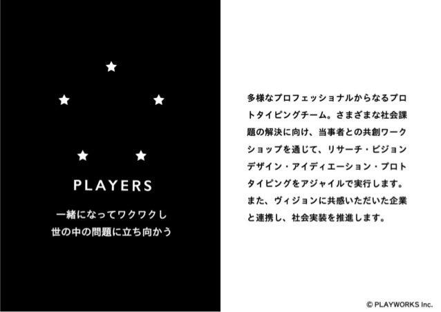 音声SNS「Clubhouse」を活用したワークショップのデザイン Slide 3
