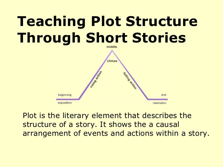 Teaching Plot Structure Through Short Stories Plot is the literary element that describes the structure of a story.  It sh...