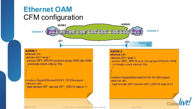 Deploying Carrier Ethernet features on ASR 9000