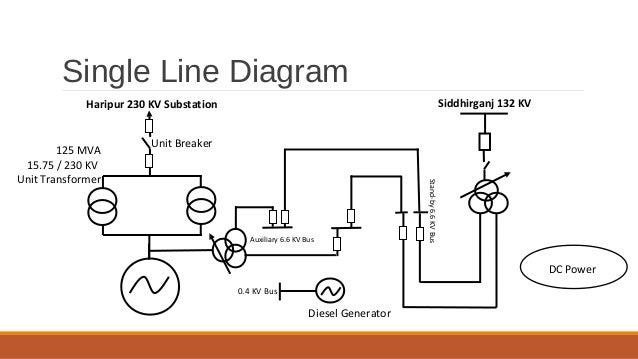 210 mw siddhirganj thermal power station rh slideshare net solar power plant single line diagram power station single line diagram