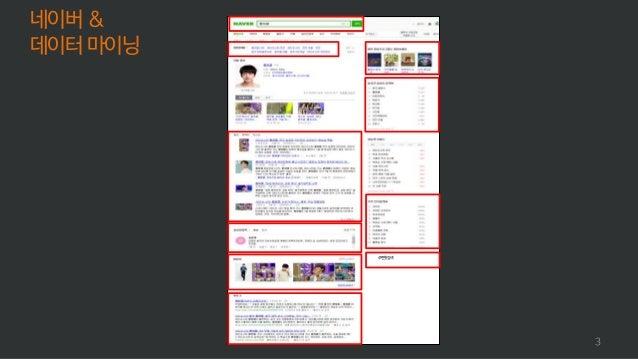 [211] 네이버 검색과 데이터마이닝 Slide 3