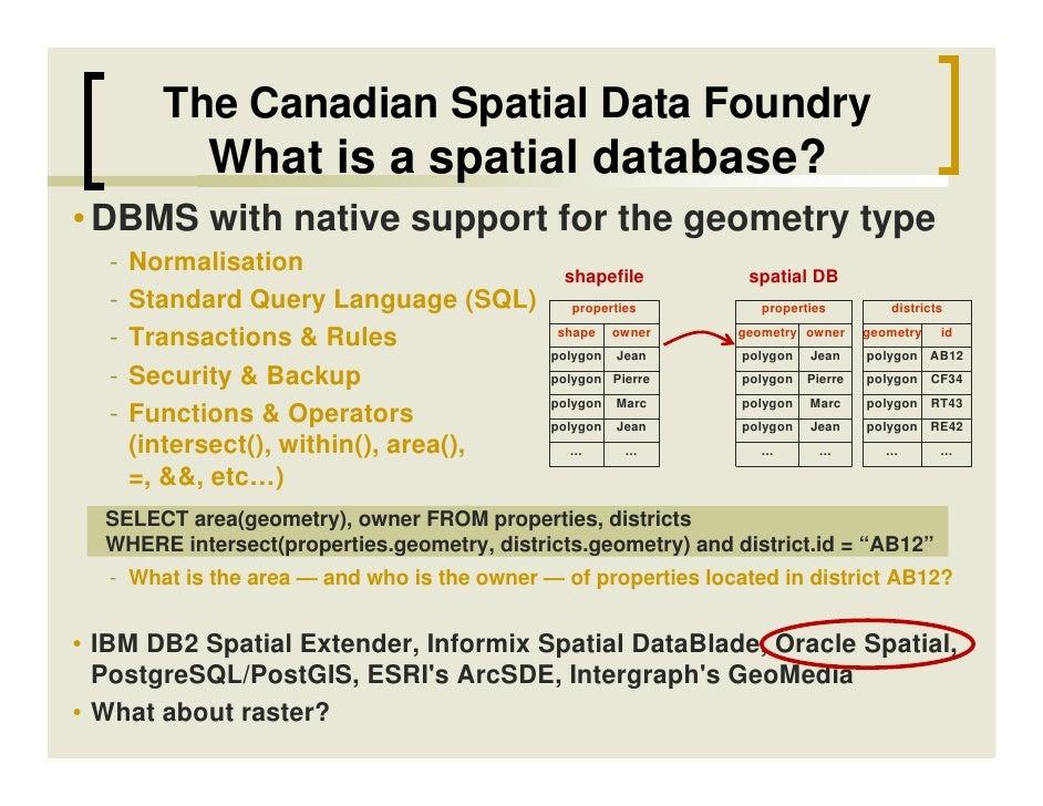 "Le projet ""Canadian Spatial Data Foundry"": Introduction à PostGIS WKT…"