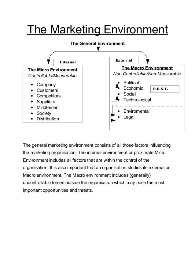 The Marketing Environment The General Environment The general marketing environment consists of all those factors influenc...