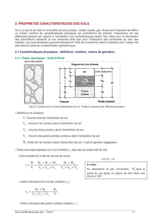 ! 1 1 1 C P Q = - Poids spécifique de l'eau contenu dans le sol (notation Gγ ) O O O C P Q = A noter : En pratique γ G =)=...