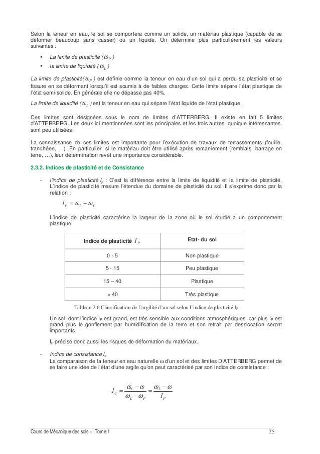 Poids volumique γ1 = 19,5 kN/m3 Teneur en eau ω1 = 29,2 % Poids volumique des grains γs = 27 kN/m3 Par suite de l'exécutio...