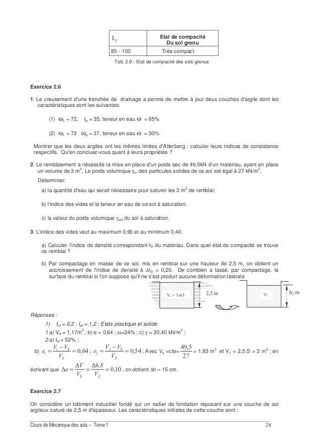 ! Tab. 2.10.b : Classification GTR : Suite (SETRA) On retrouve l'utilisation de ce classement dans de nombreuses applicati...