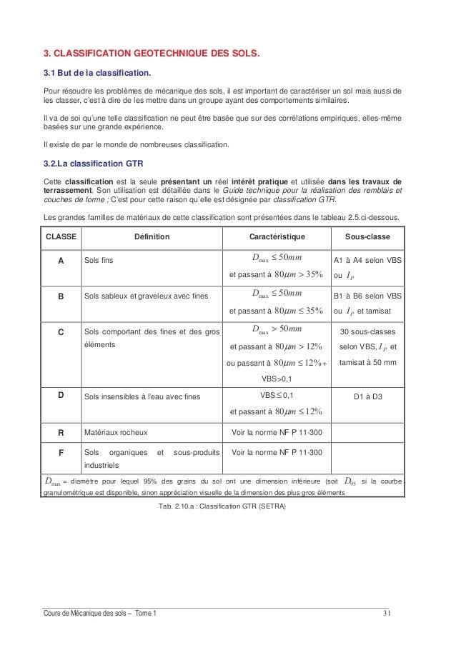 !? Tab. 2.14.b. : Classification LPC 5 4 1/ /