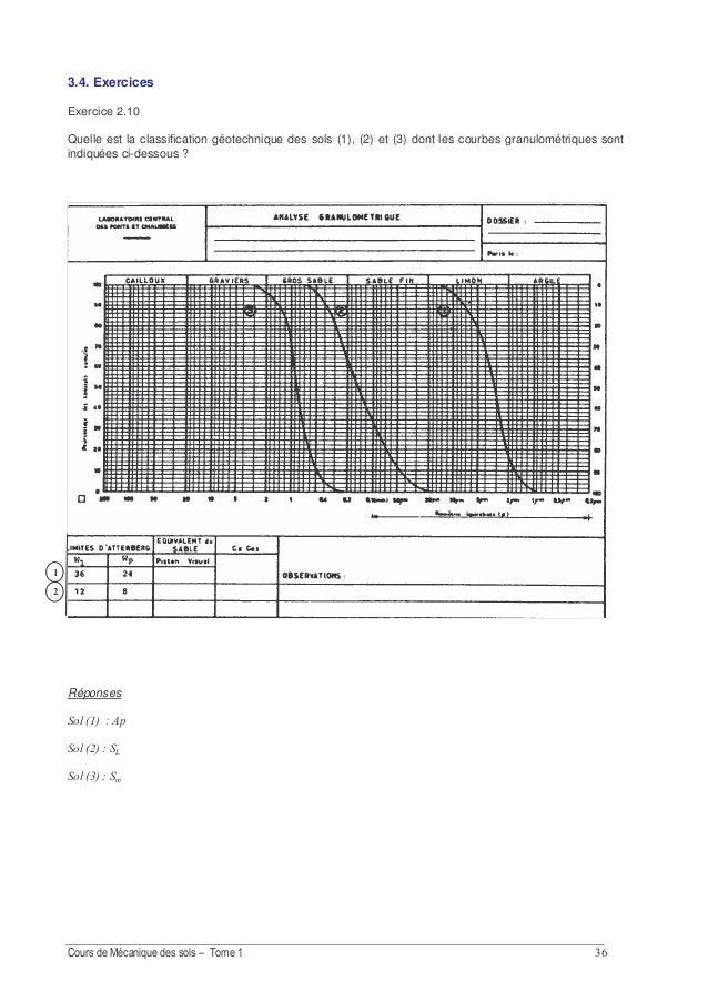 ωωωωfaible : forte perméabilité (1 000 à 10 000 fois plus étanche) ωωωωfort : faible perméabilité Cela tient à la structur...