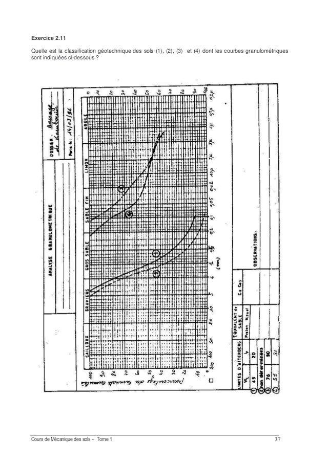 3. ESSAIS DE COMPACTAGE AU LABORATOIRE & COMPACTAGE IN SITU 3.1. Essais de laboratoire : 3.1.1. L'essai PROCTOR But : L'es...