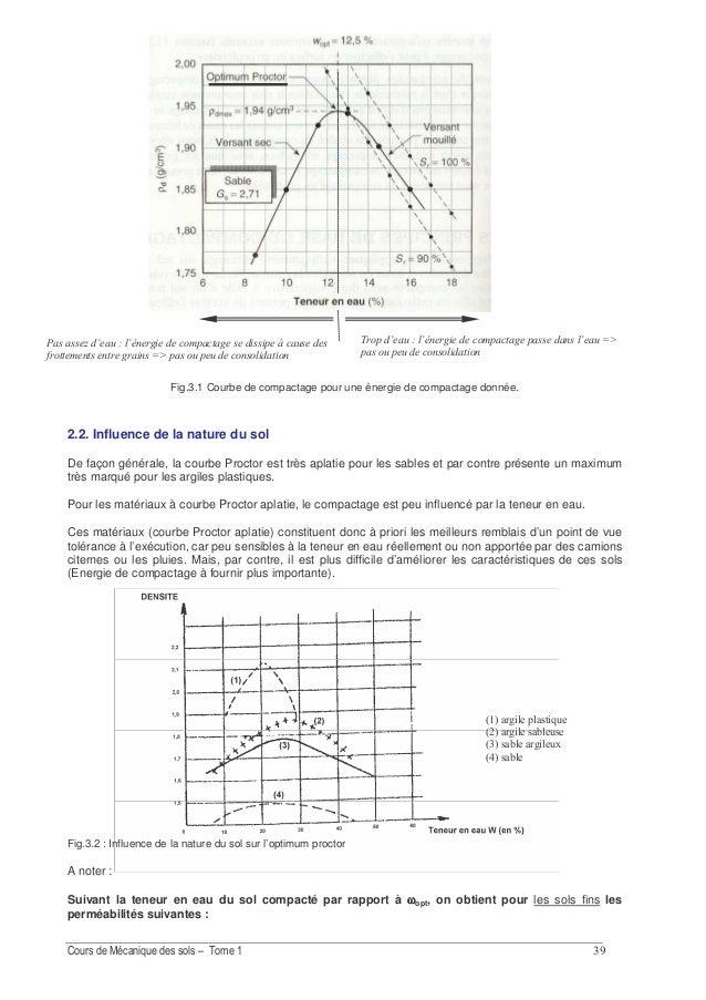 ! 3. La valeur du CBR en fonction de la teneur en eau pour chaque énergie de compactage. Par ailleurs on porte sur ces gra...