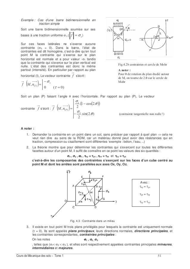 ?& γσ = Σ= =σ γ 4.2. Application des équations d'équilibre 4.2.1. Sol indéfini à surface horizontale Soit un sol indéfini ...