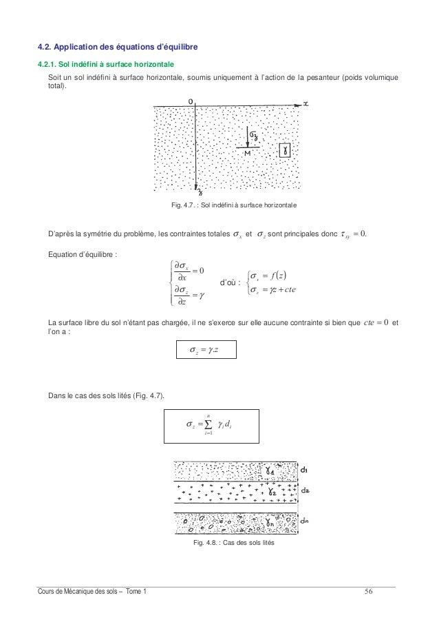 & Exercice 4.4 – Exercice corrigé Calculer/Tracer la distribution des contraintes avec la profondeur de σz , U, σ'z , σ'x ...