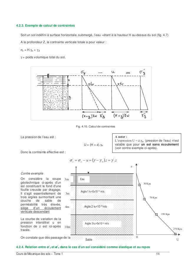 &! Exercice 4.5 – Exercice de synthèse. Un bâtiment de grandes dimensions exerce sur un sol sablo-Iimoneux une pression ve...