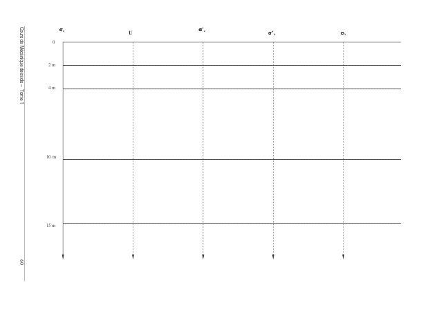 &? a) L'eau interstitielle est incompressible ; il en est de même pour les grains solides, b) La masse d'eau interstitiell...
