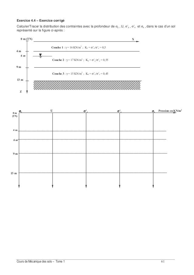 && 1.3. Propriété de l'eau libre : écoulement linéaire à travers un sol Considérons un cylindre de sol de section S (fig.5...