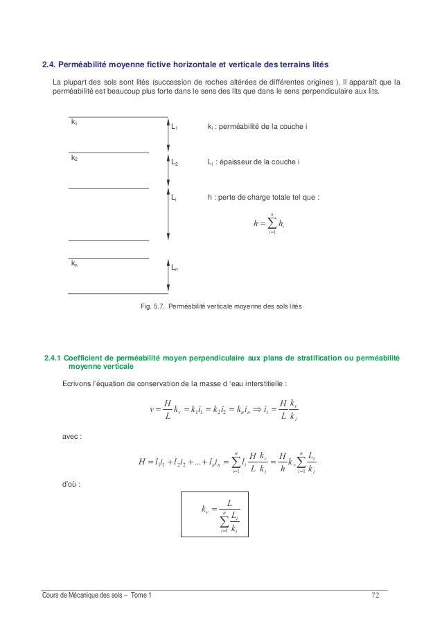 -- 2.4.2 Coefficient de perméabilité moyenne parallèlement au plan de stratification ou perméabilité moyenne horizontale L...