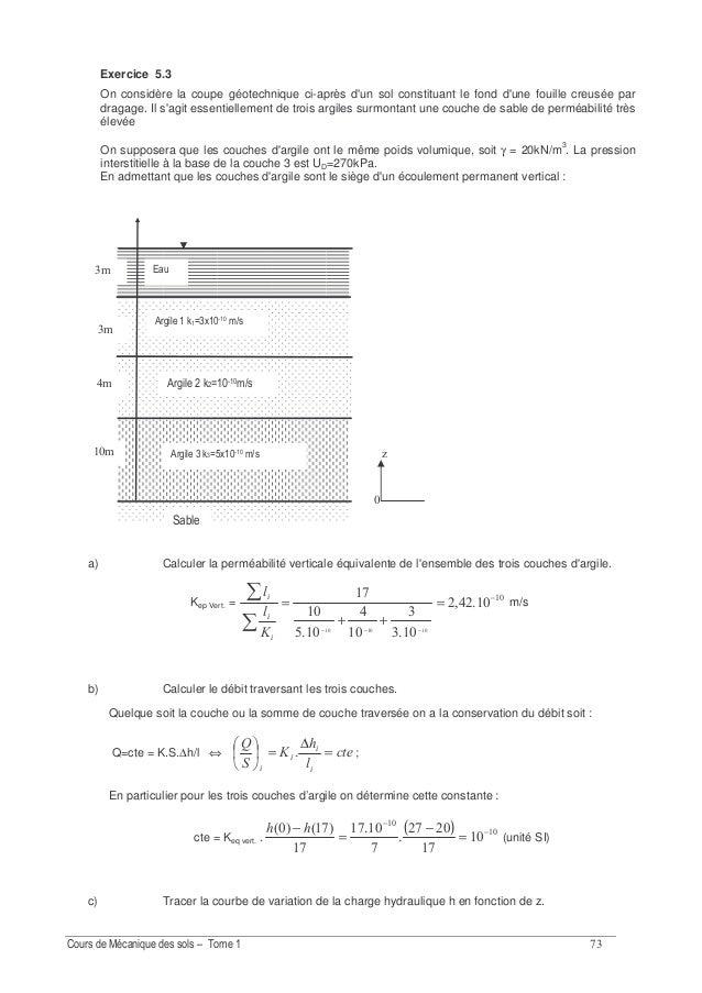 -E 3. HYDRAULIQUE SOUTERRAINE SOUS DES OUVRAGES DE GENIE CIVIL 3.1. Equation de LAPLACE Considérons un sol soumis à un éco...