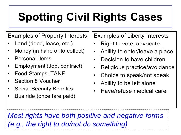 Property And Civil Rights