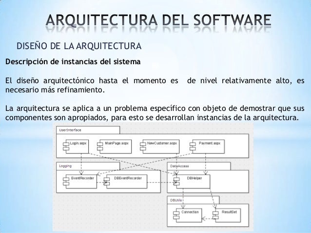 2 1 1 dise o arquitect nico for Software de diseno arquitectonico