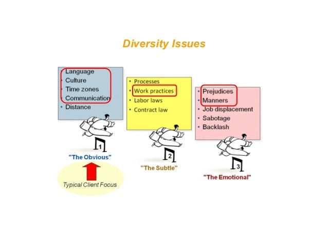 cultural differences shown in outsourced movie Cultural differences shown in outsourced movie  cultural differences com360 december 23, 2013 cultural differences this paper will examine the differences in culture within the aspect of the film the princess and the frog.