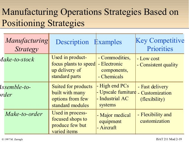 operations based strategy