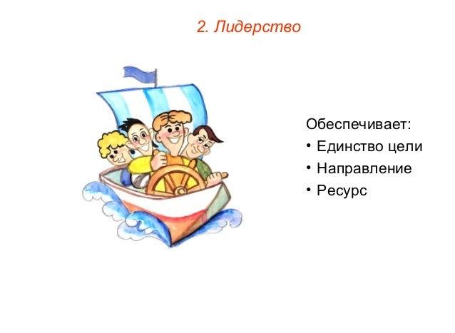 2. Лидерство Обеспечивает: • Единство цели • Направление • Ресурс