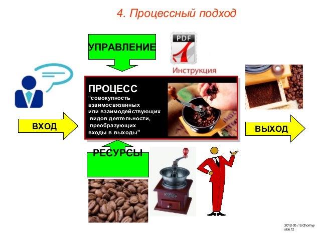 """2012-05 / S.Chornyy slide 12 4. Процессный подход ПРОЦЕСС """"совокупность взаимосвязанных или взаимодействующих видов деятел..."""