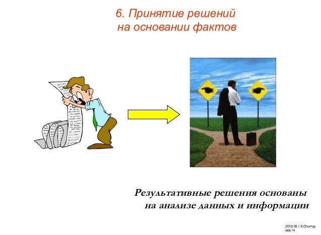 2012-05 / S.Chornyy slide 14 6. Принятие решений на основании фактов Результативные решения основаны на анализе данных и и...