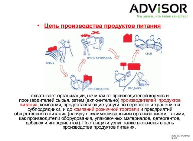2012-05 / S.Chornyy slide 23 охватывает организации, начиная от производителей кормов и производителей сырья, затем (включ...