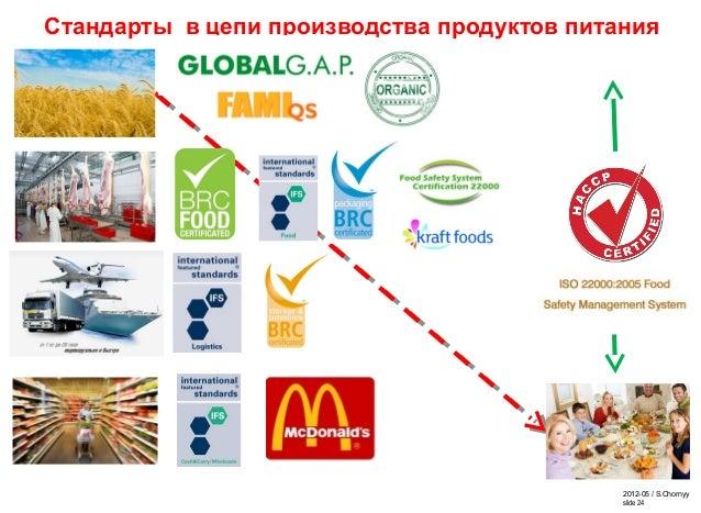 2012-05 / S.Chornyy slide 24 Стандарты в цепи производства продуктов питания